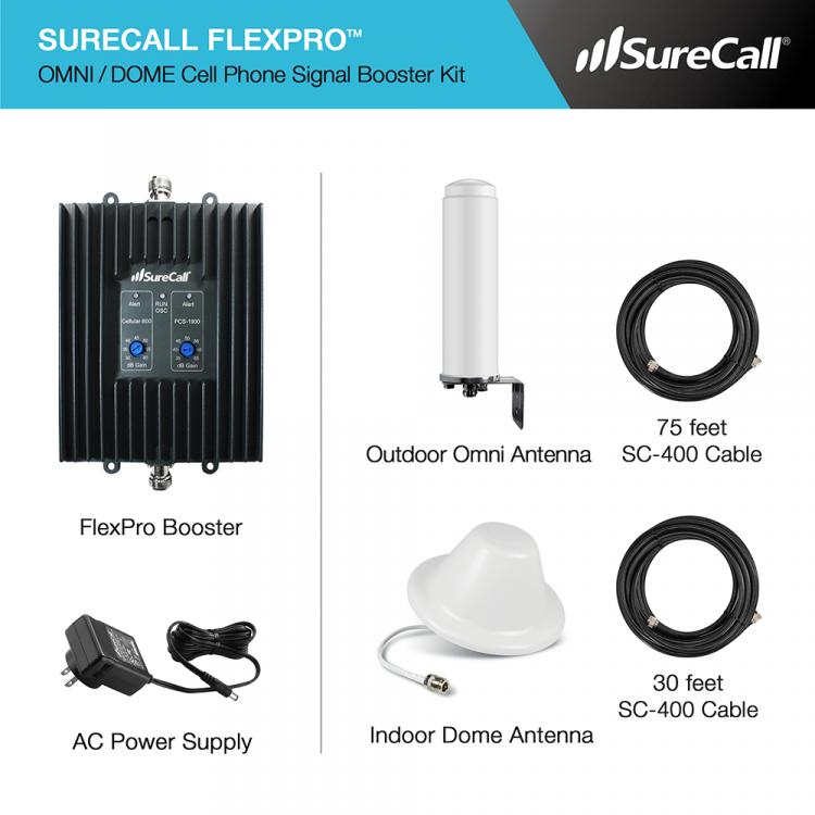 SureCall FlexPro Omni Dome Kit