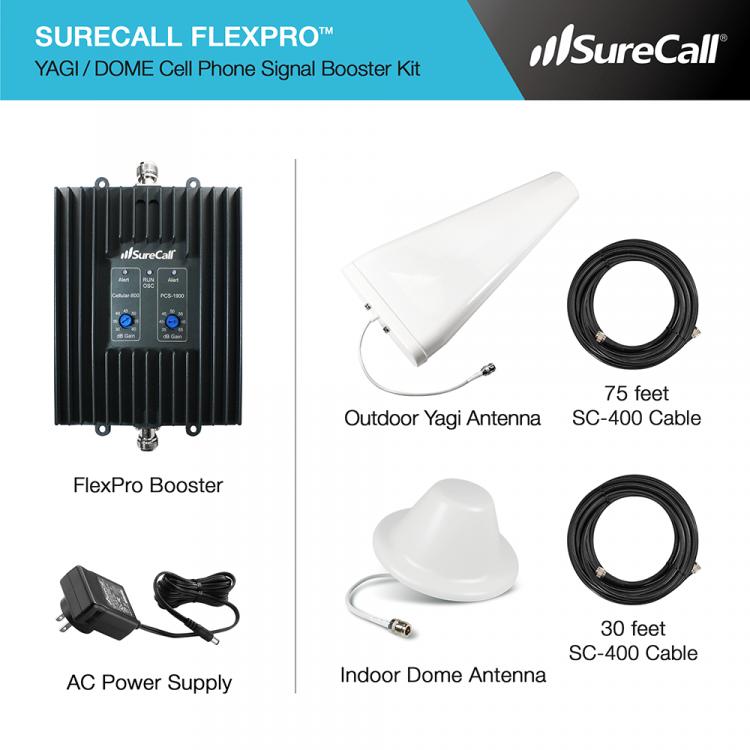 SureCall FlexPro Yagi Dome Kit