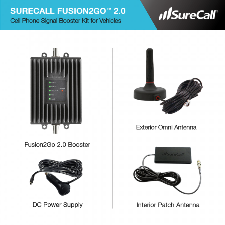 SureCall Fusion2Go 2.0 Kit Contents