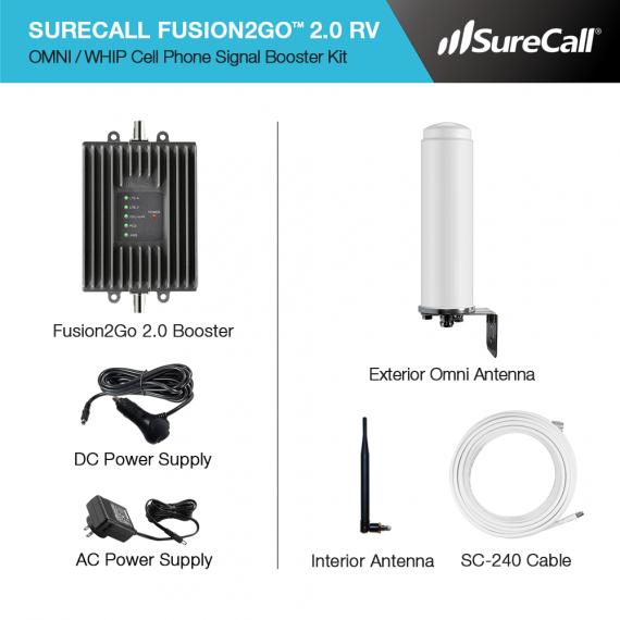 SureCall Fusion2Go 2.0 RV Kit Contents