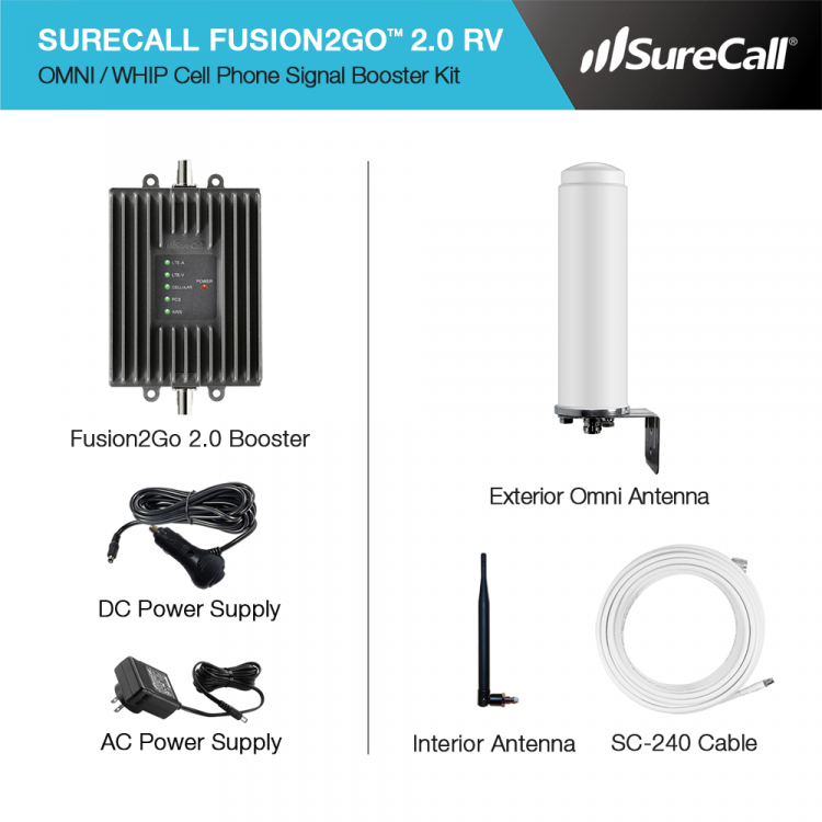 SureCall Fusion2Go 2.0 RV Kit Contents