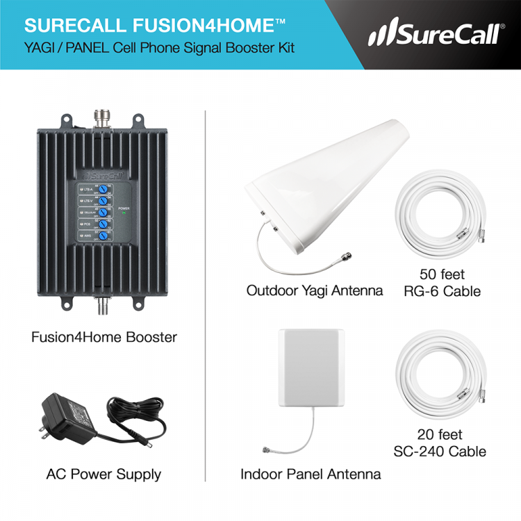 SureCall Fusion4Home Yagi Panel Kit Contents