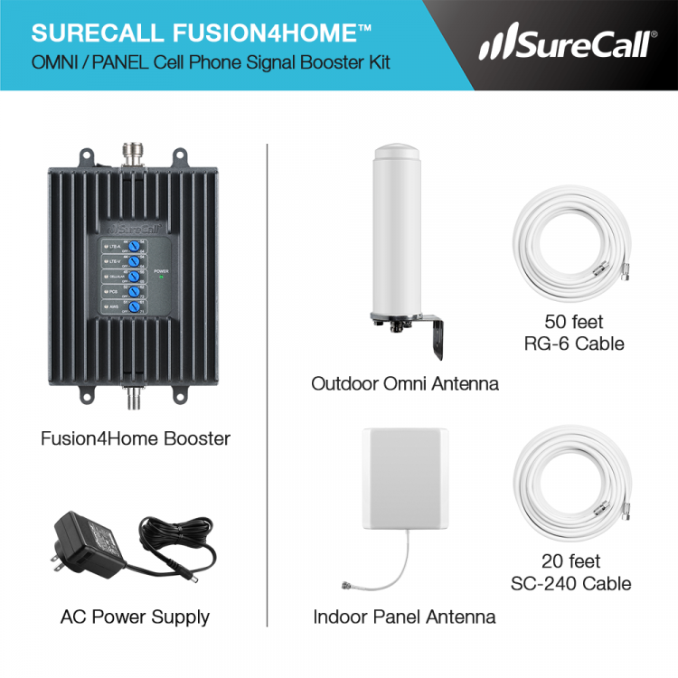 SureCall Fusion4Home Omni Panel Kit Contents SC-PolyH-72-OP-Kit