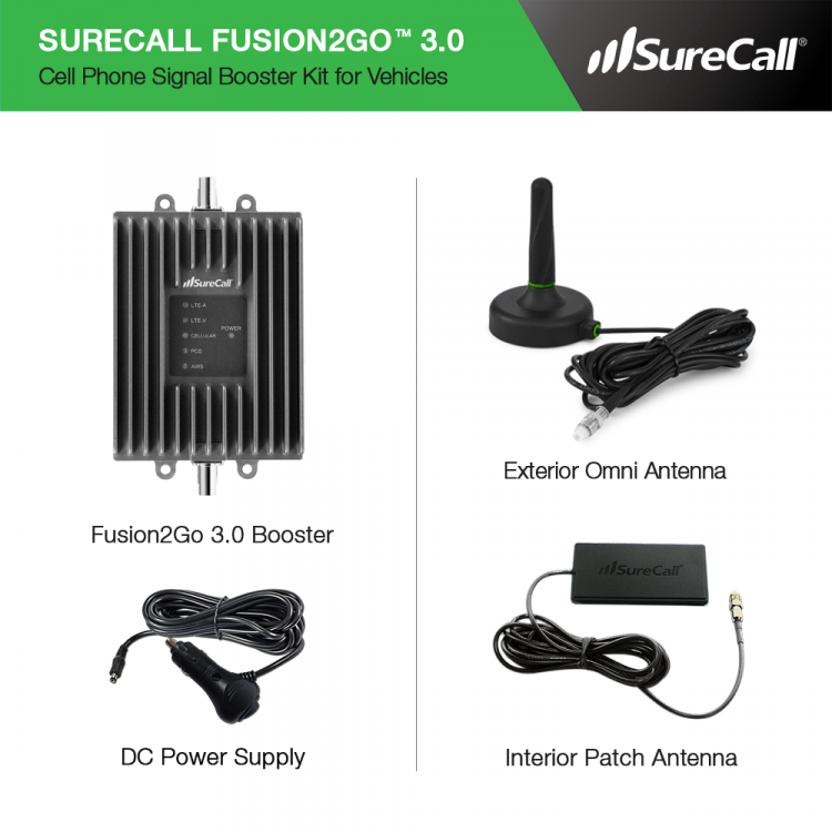 Fusion2Go 3.0 Kit Contents