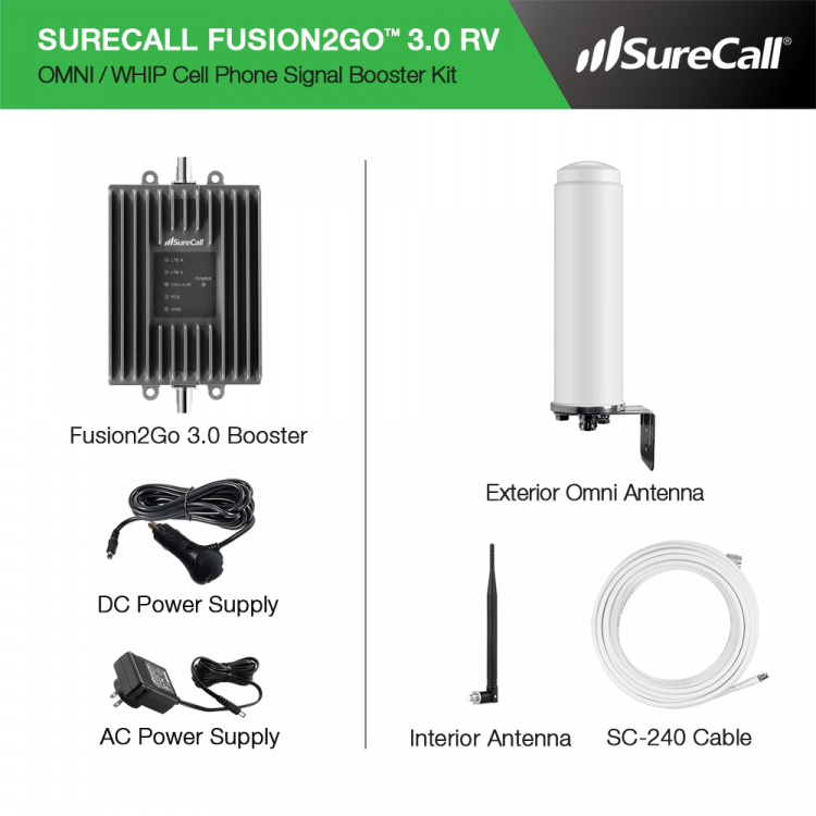 Fusion2Go 3.0 RV Kit Contents