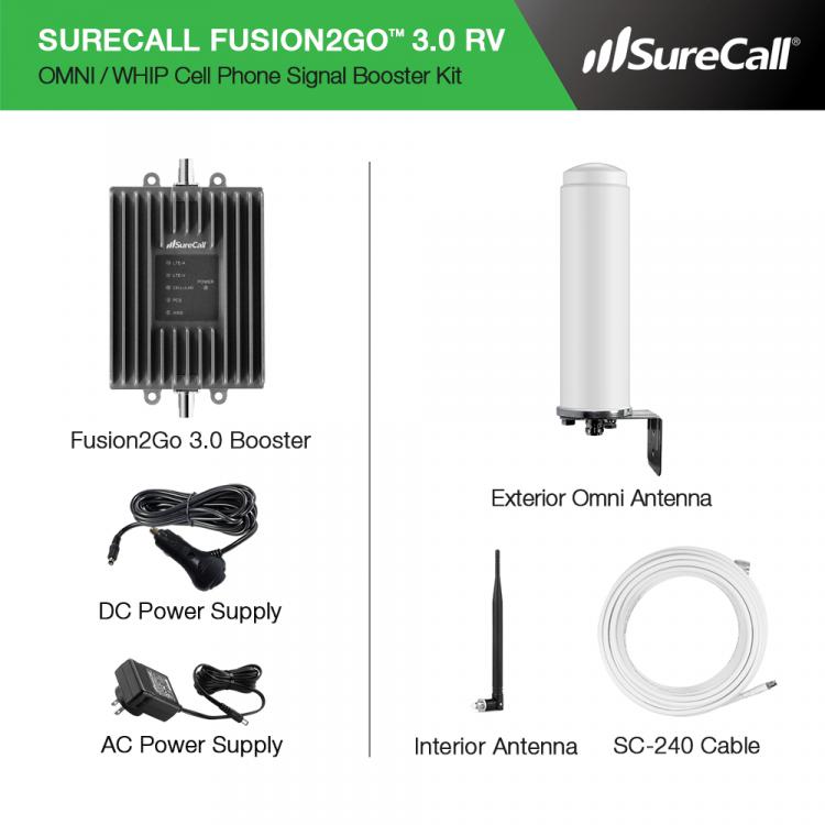 Fusion2Go 3.0 RV Kit Contents